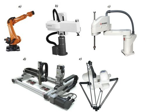 Major types of industrial robots