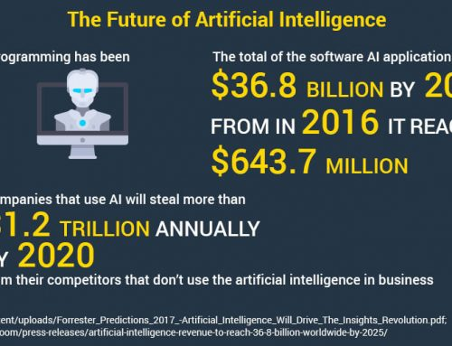 ARTIFICIAL INTELLIGENCE: TOP 5 JOBS TO WATCH OUT FOR THIS 2019.