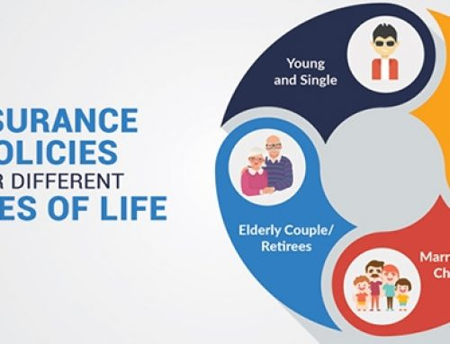 SELECTING BEST LIFE INSURANCE COMPANIES